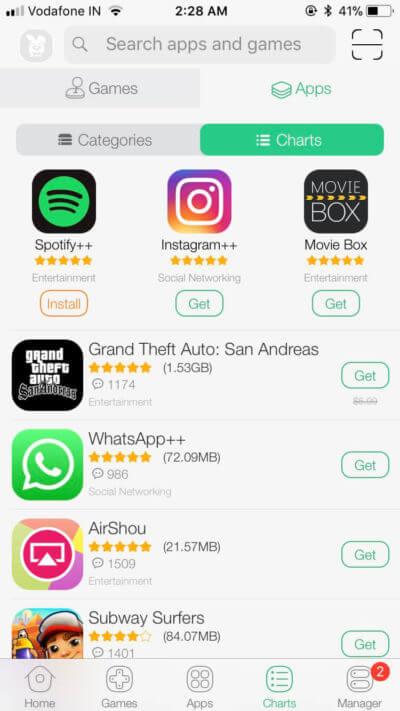 TUTUApp Apps Chart